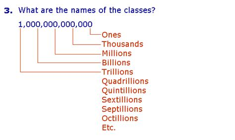 How do you write two hundred million as numbers? | Socratic