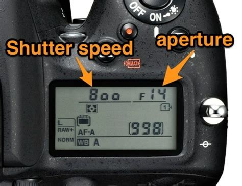 Photography Guide: How to Master your DSLR Camera - Dam